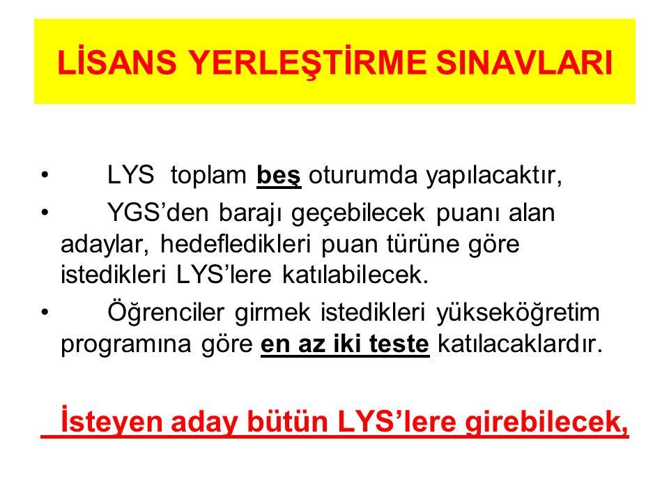 MATEMATİK SINAVI (LYS-1) 15 Haziran 2014 Pazar günü yapılacak olan LYS-1 sabah saat 10.00'da başlayacak, tek oturumda uygulanacak ve toplam 135 dakika sürecektir.