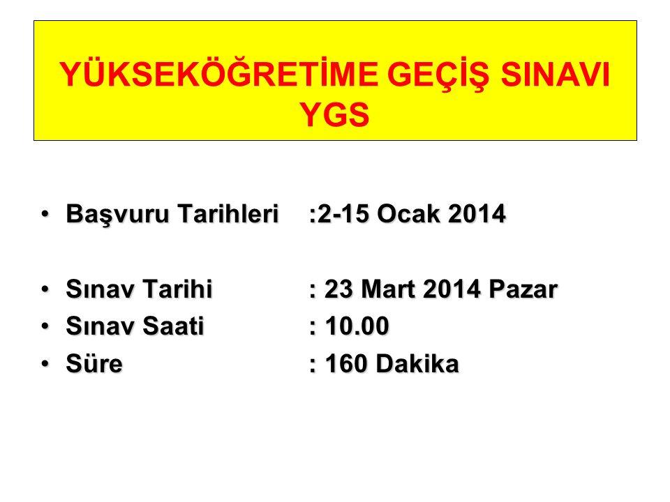 LİSANS YERLEŞTİRME SINAVI LYS Lisans Yerleştirme Sınavları (LYS) LYS-4: Lisans Yerleştirme Sınavı-4 (Sosyal Bilimler) Tarihi, Saati ve Süresi : 14 Haziran 2014 10.00, 135 dakika LYS-1: Lisans Yerleştirme Sınavı-1 (Matematik) Tarihi, Saati ve Süresi : 15 Haziran 2014 10.00, 135 dakika LYS-5: Lisans Yerleştirme Sınavı-5 (Yabancı Dil) Tarihi, Saati ve Süresi : 15 Haziran 2014 14.30, 120 dakika LYS-2: Lisans Yerleştirme Sınavı-2 (Fen Bilimleri) Tarihi, Saati ve Süresi : 21 Haziran 2014 10.00, 135 dakika LYS-3: Lisans Yerleştirme Sınavı-3 (Edebiyat-Coğrafya) Tarihi, Saati ve Süresi : 22 Haziran 2014 10.00, 120 dakika