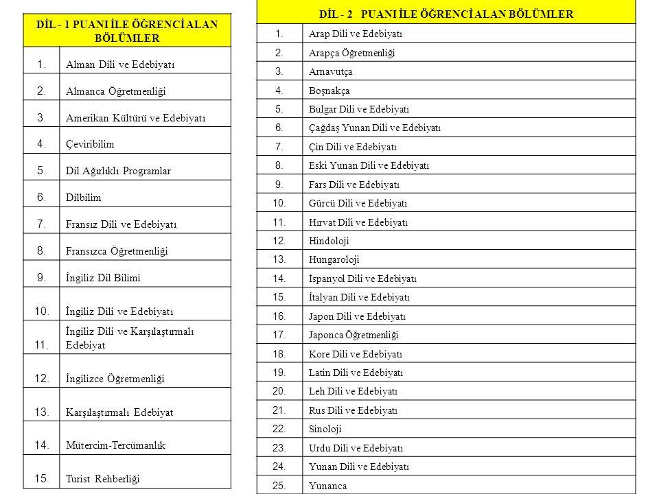 OKUL BAŞARISININ KATILMASI 2013-ÖSYS'de yerleştirme puanlarının hesaplanmasında adayların ortaöğretim bitirme notları dikkate alınacaktır.