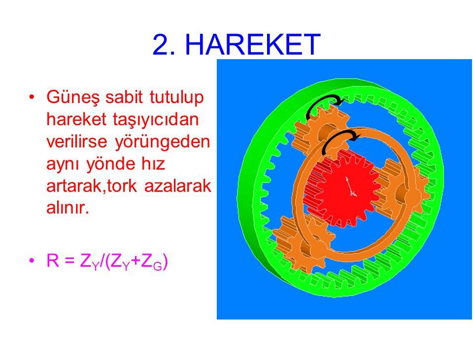 2. HAREKET Güneş sabit tutulup hareket taşıyıcıdan verilirse yörüngeden aynı yönde hız artarak,tork azalarak alınır. R = Z Y /(Z Y +Z G )