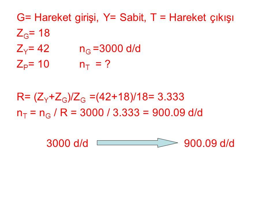 G= Hareket girişi, Y= Sabit, T = Hareket çıkışı Z G = 18 Z Y = 42 n G =3000 d/d Z P = 10 n T = ? R= (Z Y +Z G )/Z G =(42+18)/18= 3.333 n T = n G / R =