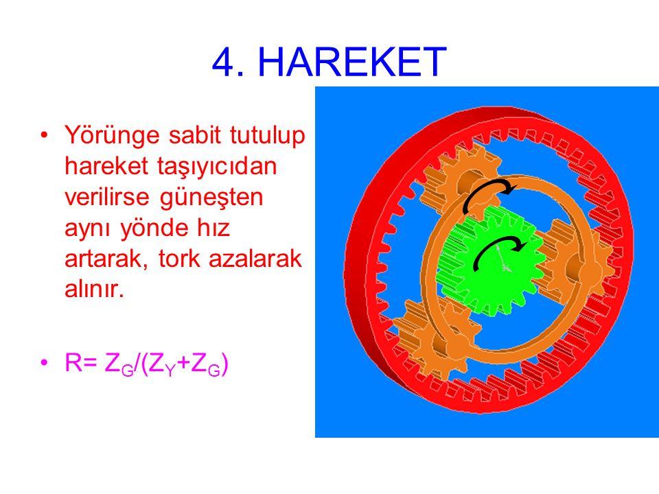 4. HAREKET Yörünge sabit tutulup hareket taşıyıcıdan verilirse güneşten aynı yönde hız artarak, tork azalarak alınır. R= Z G /(Z Y +Z G )
