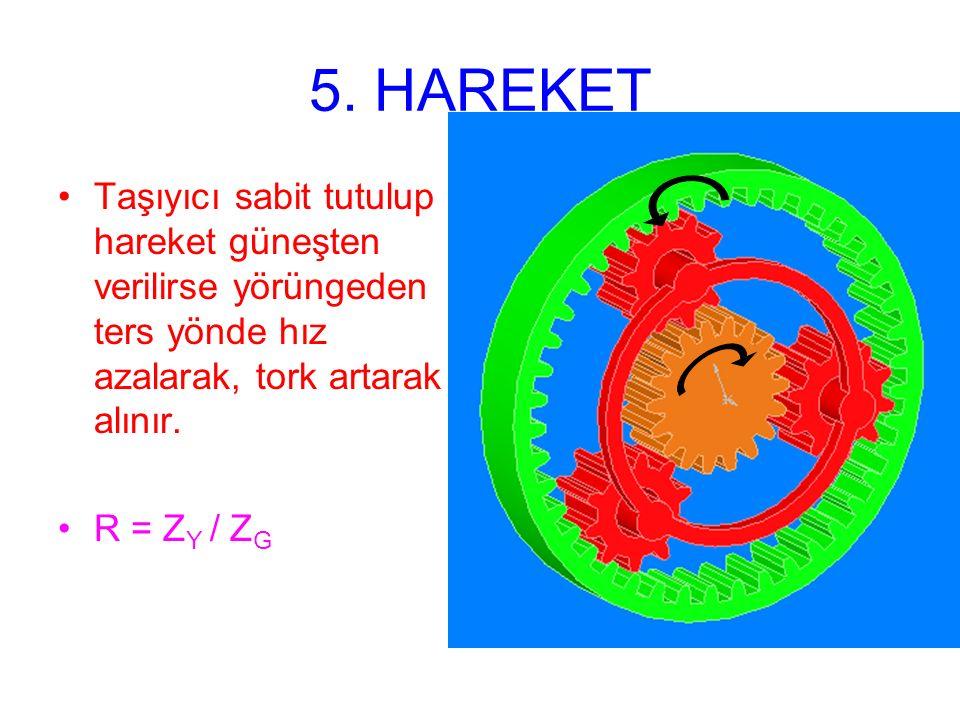 5. HAREKET Taşıyıcı sabit tutulup hareket güneşten verilirse yörüngeden ters yönde hız azalarak, tork artarak alınır. R = Z Y / Z G
