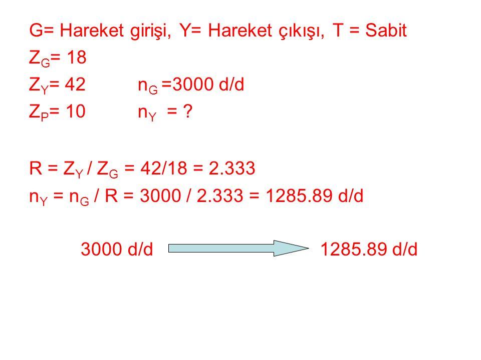 G= Hareket girişi, Y= Hareket çıkışı, T = Sabit Z G = 18 Z Y = 42 n G =3000 d/d Z P = 10 n Y = ? R = Z Y / Z G = 42/18 = 2.333 n Y = n G / R = 3000 /