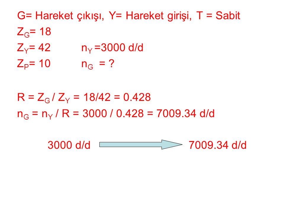 G= Hareket çıkışı, Y= Hareket girişi, T = Sabit Z G = 18 Z Y = 42 n Y =3000 d/d Z P = 10 n G = ? R = Z G / Z Y = 18/42 = 0.428 n G = n Y / R = 3000 /