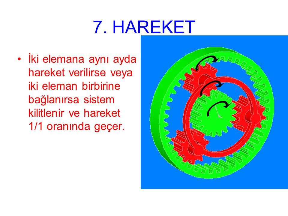 7. HAREKET İki elemana aynı ayda hareket verilirse veya iki eleman birbirine bağlanırsa sistem kilitlenir ve hareket 1/1 oranında geçer.