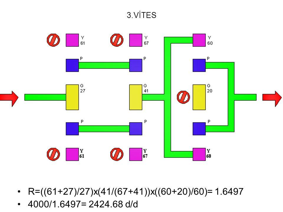 3.VİTES R=((61+27)/27)x(41/(67+41))x((60+20)/60)= 1.6497 4000/1.6497= 2424.68 d/d