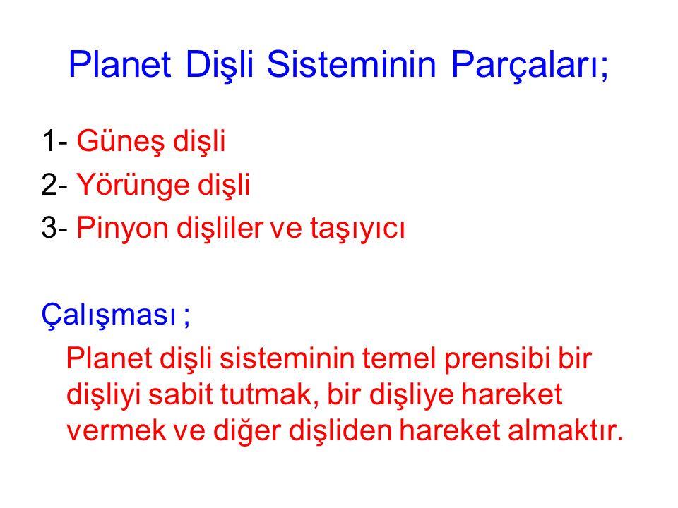 Planet Dişli Sisteminin Parçaları; 1- Güneş dişli 2- Yörünge dişli 3- Pinyon dişliler ve taşıyıcı Çalışması ; Planet dişli sisteminin temel prensibi b
