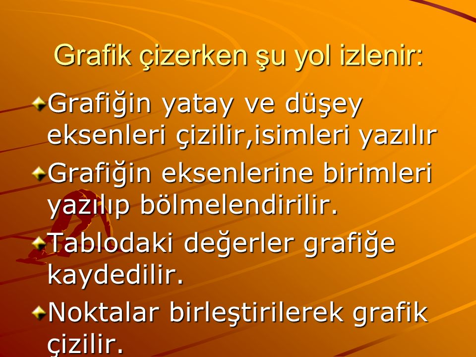 GRAFİK ÇİZİMİ