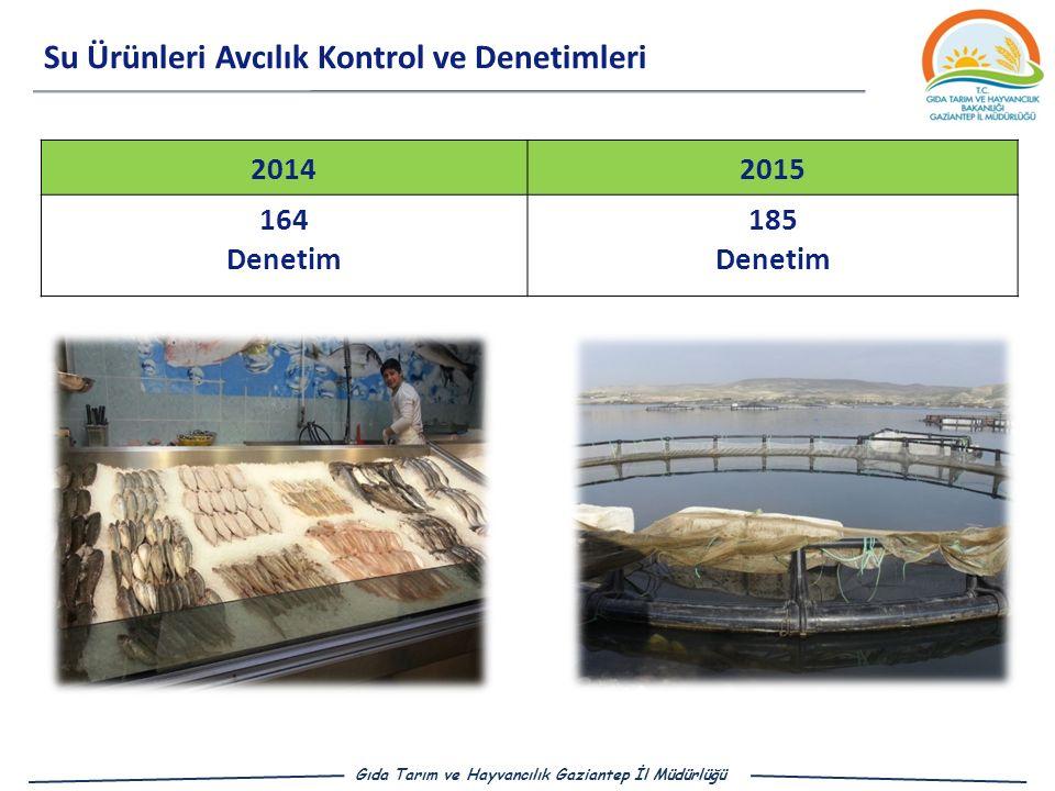 Su Ürünleri Avcılık Kontrol ve Denetimleri 20142015 164 Denetim 185 Denetim Gıda Tarım ve Hayvancılık Gaziantep İl Müdürlüğü