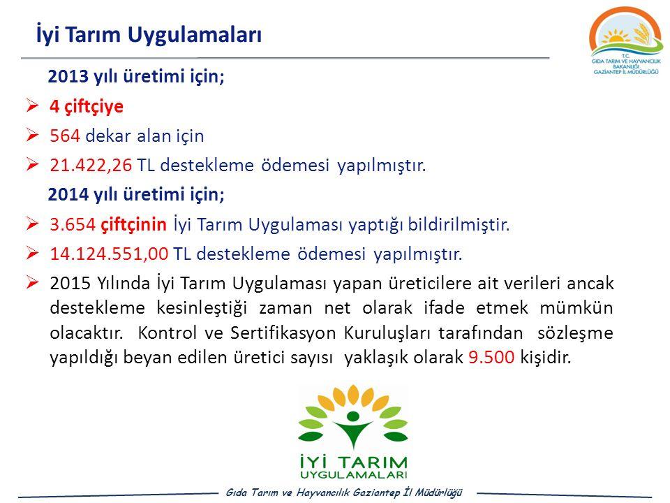 İyi Tarım Uygulamaları Gıda Tarım ve Hayvancılık Gaziantep İl Müdürlüğü 2013 yılı üretimi için;  4 çiftçiye  564 dekar alan için  21.422,26 TL destekleme ödemesi yapılmıştır.