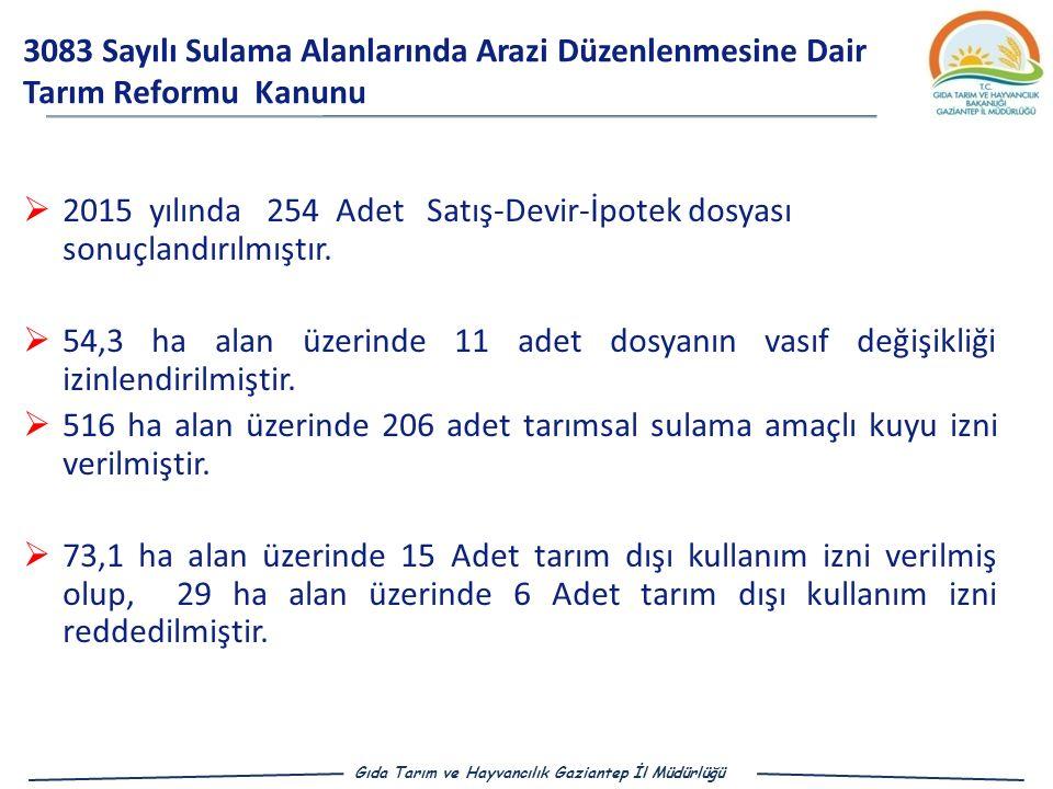 3083 Sayılı Sulama Alanlarında Arazi Düzenlenmesine Dair Tarım Reformu Kanunu  2015 yılında 254 Adet Satış-Devir-İpotek dosyası sonuçlandırılmıştır.