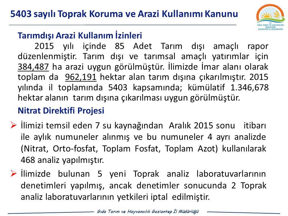 Gaziantep Gıda Tarım ve Hayvancılık İl Müdürlüğü 5403 sayılı Toprak Koruma ve Arazi Kullanımı Kanunu Tarımdışı Arazi Kullanım İzinleri 2015 yılı içinde 85 Adet Tarım dışı amaçlı rapor düzenlenmiştir.