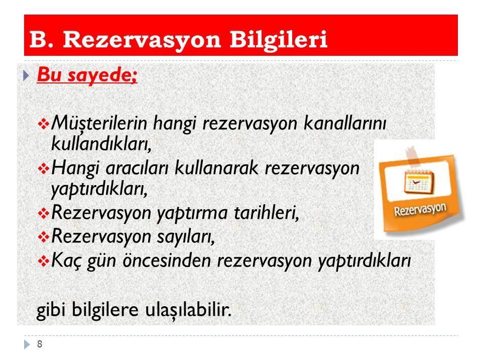 B. Rezervasyon Bilgileri  Bu sayede;  Müşterilerin hangi rezervasyon kanallarını kullandıkları,  Hangi aracıları kullanarak rezervasyon yaptırdıkla