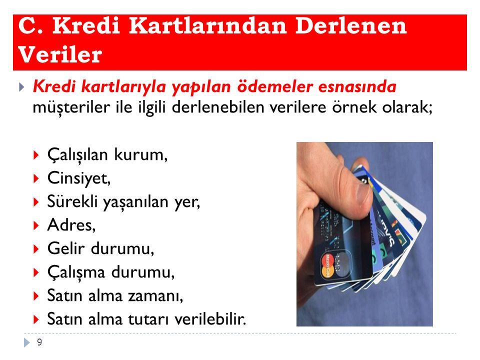 C. Kredi Kartlarından Derlenen Veriler  Kredi kartlarıyla yapılan ödemeler esnasında müşteriler ile ilgili derlenebilen verilere örnek olarak;  Çalı