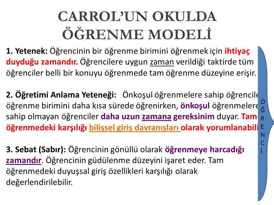 CARROL'UN OKULDA ÖĞRENME MODELİ 4.