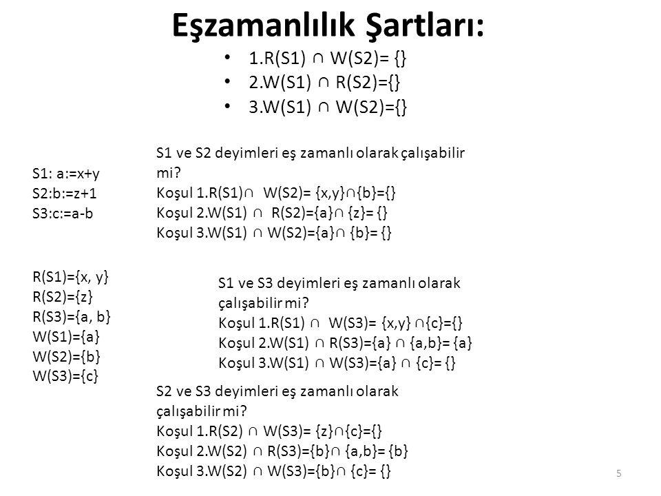 S1: a:=x+y S2:b:=z+1 S3:c:=a-b R(S1)={x, y} R(S2)={z} R(S3)={a, b} W(S1)={a} W(S2)={b} W(S3)={c} S1 ve S2 deyimleri eş zamanlı olarak çalışabilir mi?