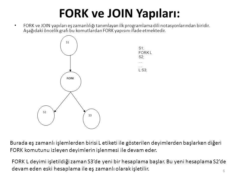 FORK ve JOIN Yapıları: FORK ve JOIN yapıları eş zamanlılığı tanımlayan ilk programlama dili notasyonlarından biridir. Aşağıdaki öncelik grafı bu komut