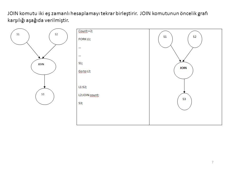 JOIN komutu iki eş zamanlı hesaplamayı tekrar birleştirir. JOIN komutunun öncelik grafı karşılığı aşağıda verilmiştir. S1 JOIN S2 S3 7