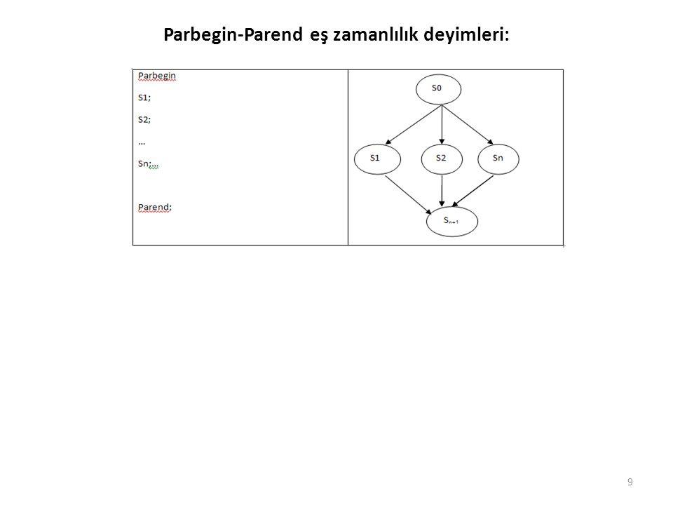 Parbegin-Parend eş zamanlılık deyimleri: 9