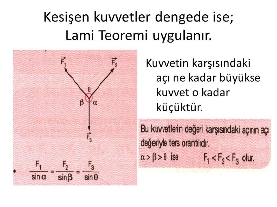 Kesişen kuvvetler dengede ise; Lami Teoremi uygulanır. Kuvvetin karşısındaki açı ne kadar büyükse kuvvet o kadar küçüktür.