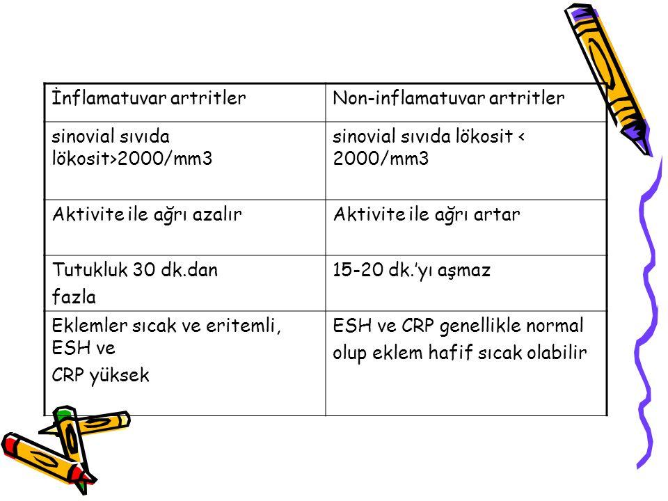 İnflamatuvar artritlerNon-inflamatuvar artritler sinovial sıvıda lökosit>2000/mm3 sinovial sıvıda lökosit < 2000/mm3 Aktivite ile ağrı azalırAktivite