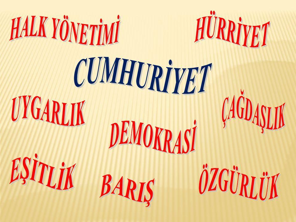 CUMHURİYET NEDİR.* Cumhuriyet «halk yönetimi» demektir.