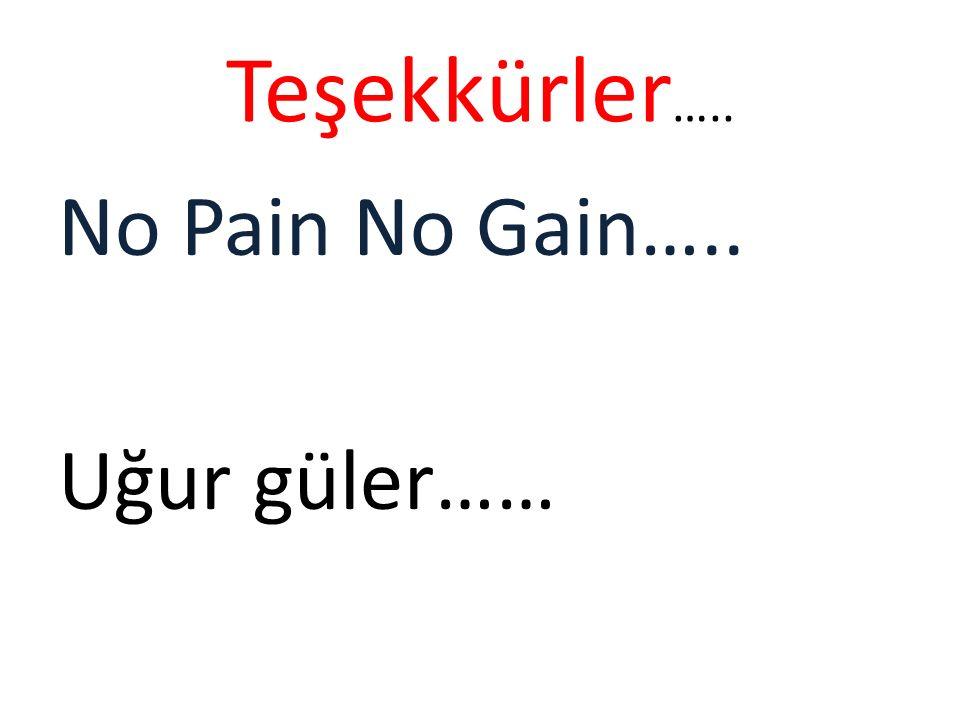 Teşekkürler ….. No Pain No Gain….. Uğur güler……