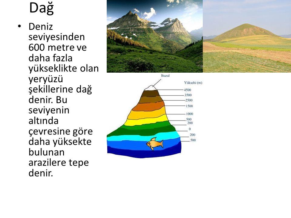 İç Anadolu Yüzey Şekilleri Genel itibariyle düzlüklerden (ova ve plato) oluşan bir arazi yapısı vardır.