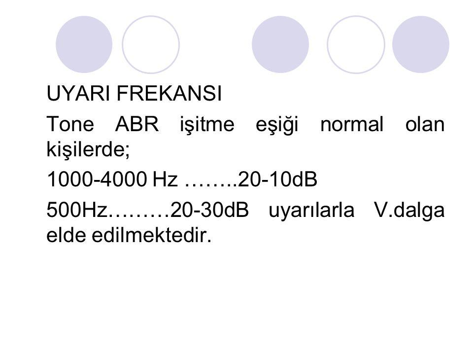 UYARI FREKANSI Tone ABR işitme eşiği normal olan kişilerde; 1000-4000 Hz ……..20-10dB 500Hz………20-30dB uyarılarla V.dalga elde edilmektedir.