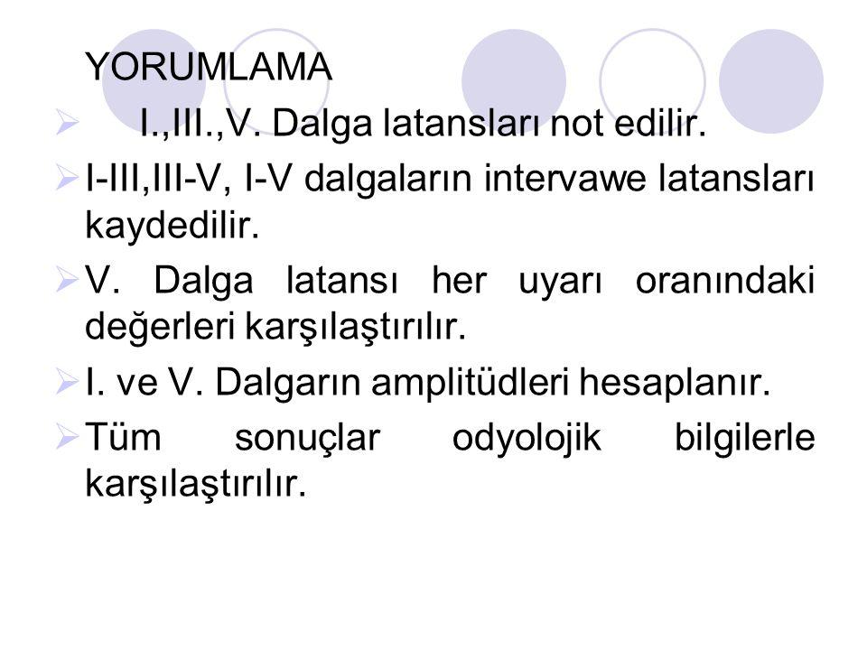 YORUMLAMA  I.,III.,V. Dalga latansları not edilir.  I-III,III-V, I-V dalgaların intervawe latansları kaydedilir.  V. Dalga latansı her uyarı oranın