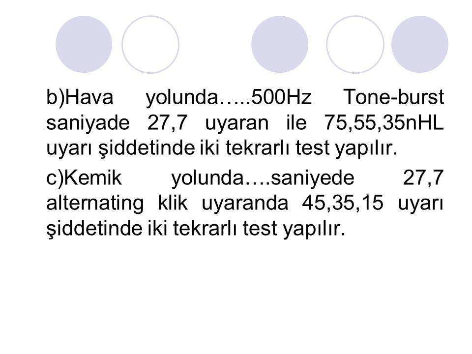 b)Hava yolunda…..500Hz Tone-burst saniyade 27,7 uyaran ile 75,55,35nHL uyarı şiddetinde iki tekrarlı test yapılır. c)Kemik yolunda….saniyede 27,7 alte