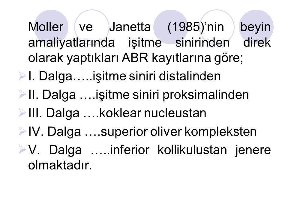 Moller ve Janetta (1985)'nin beyin amaliyatlarında işitme sinirinden direk olarak yaptıkları ABR kayıtlarına göre;  I. Dalga…..işitme siniri distalin
