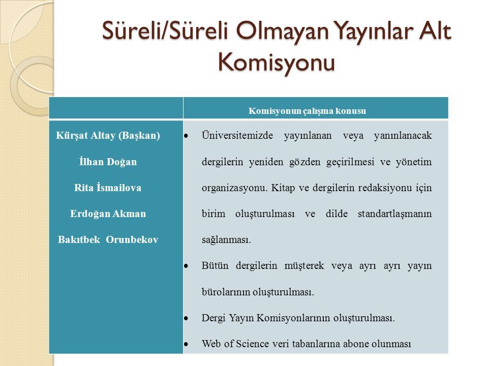 Süreli/Süreli Olmayan Yayınlar Alt Komisyonu Komisyonun çalışma konusu Kürşat Altay (Başkan) İlhan Doğan Rita İsmailova Erdoğan Akman Bakıtbek Orunbek