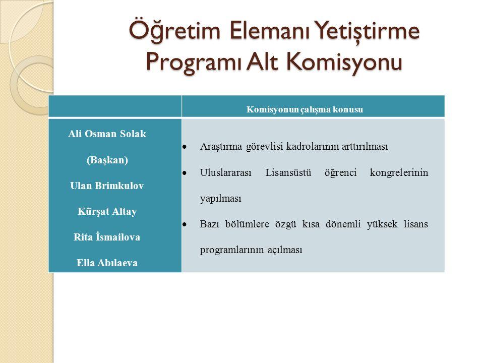 Ö ğ retim Elemanı Yetiştirme Programı Alt Komisyonu Komisyonun çalışma konusu Ali Osman Solak (Başkan) Ulan Brimkulov Kürşat Altay Rita İsmailova Ella