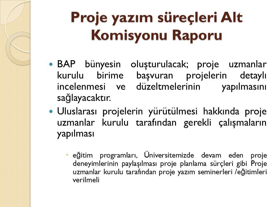 Proje yazım süreçleri Alt Komisyonu Raporu BAP bünyesin oluşturulacak; proje uzmanlar kurulu birime başvuran projelerin detaylı incelenmesi ve düzeltm