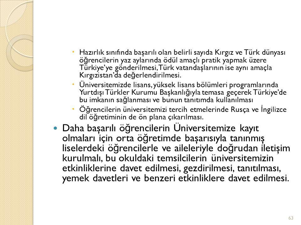  Hazırlık sınıfında başarılı olan belirli sayıda Kırgız ve Türk dünyası ö ğ rencilerin yaz aylarında ödül amaçlı pratik yapmak üzere Türkiye'ye gönde