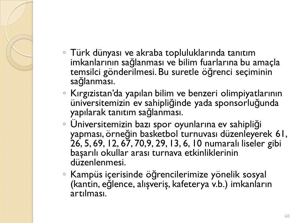 ◦ Türk dünyası ve akraba topluluklarında tanıtım imkanlarının sa ğ lanması ve bilim fuarlarına bu amaçla temsilci gönderilmesi. Bu suretle ö ğ renci s