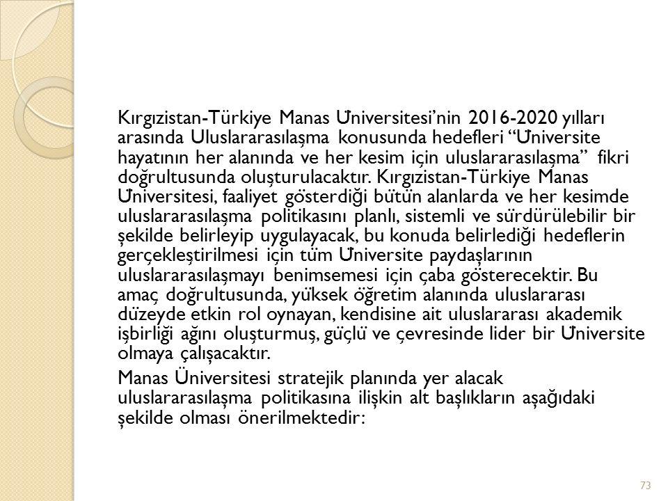 """Kırgızistan-Türkiye Manas U ̈ niversitesi'nin 2016-2020 yılları arasında Uluslararasılas ̧ ma konusunda hedefleri """"U ̈ niversite hayatının her alanınd"""