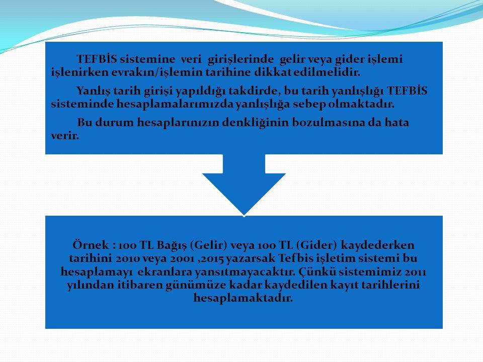 Örnek : 100 TL Bağış (Gelir) veya 100 TL (Gider) kaydederken tarihini 2010 veya 2001,2015 yazarsak Tefbis işletim sistemi bu hesaplamayı ekranlara yansıtmayacaktır.