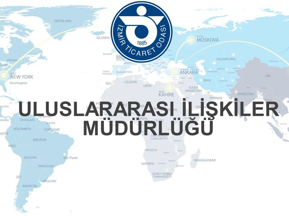 MÜDÜRLÜĞÜMÜZ FAALİYETLERİ  Danışmanlık Niteliğindeki Hizmetler  Operasyonel Hizmetler  Maddi Destekler  Yurt Dışı Sektörel Organizasyonlar