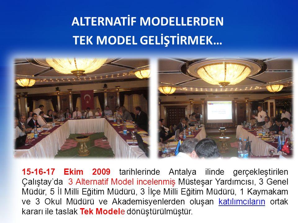 15-16-17 Ekim 2009 tarihlerinde Antalya ilinde gerçekleştirilen Çalıştay'da 3 Alternatif Model incelenmiş Müsteşar Yardımcısı, 3 Genel Müdür, 5 İl Mil