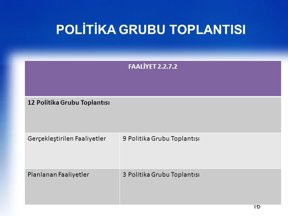 16 FAALİYET 2.2.7.2 12 Politika Grubu Toplantısı Gerçekleştirilen Faaliyetler9 Politika Grubu Toplantısı Planlanan Faaliyetler3 Politika Grubu Toplant