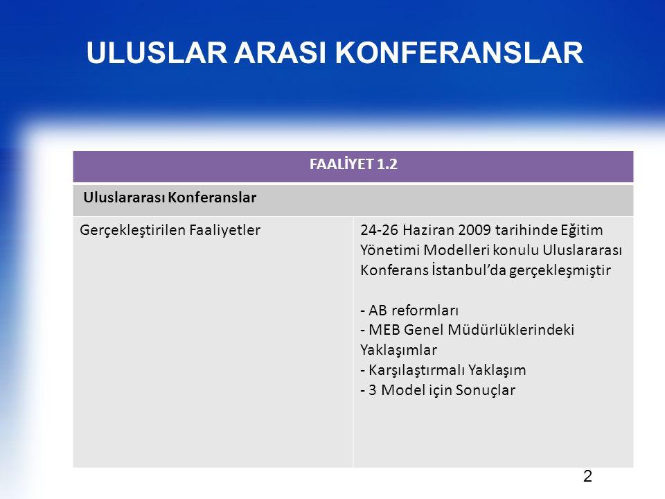 2 FAALİYET 1.2 Uluslararası Konferanslar Gerçekleştirilen Faaliyetler24-26 Haziran 2009 tarihinde Eğitim Yönetimi Modelleri konulu Uluslararası Konfer