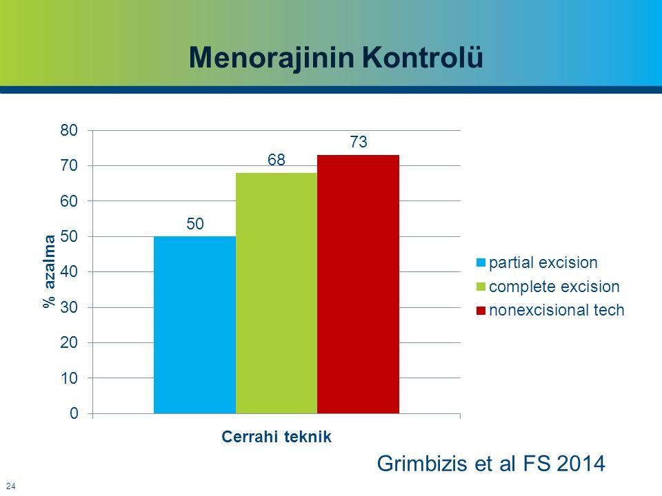 24 Menorajinin Kontrolü Grimbizis et al FS 2014