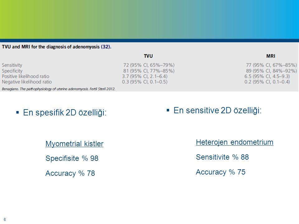 6  En spesifik 2D özelliği: Myometrial kistler Specifisite % 98 Accuracy % 78  En sensitive 2D özelliği: Heterojen endometrium Sensitivite % 88 Accuracy % 75