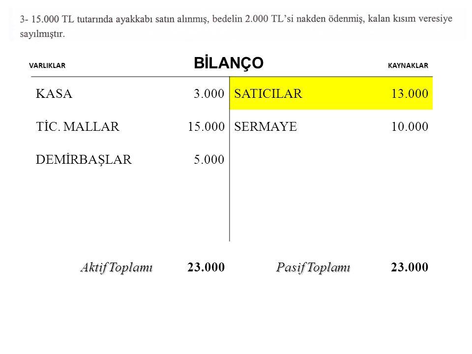 VARLIKLARKAYNAKLAR KASA13.000SATICILAR13.000 TİC.