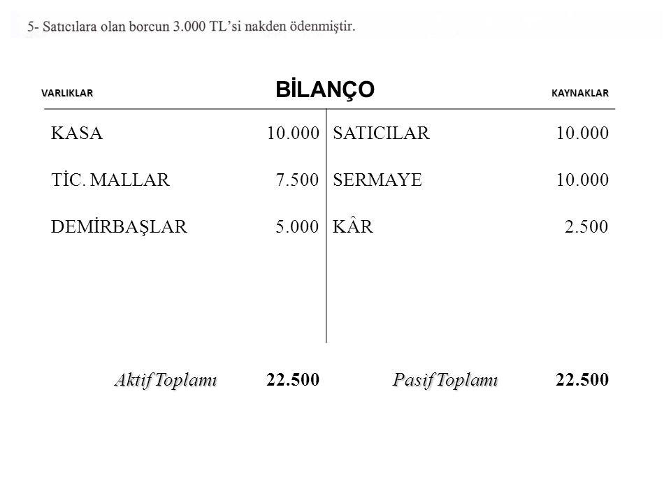 VARLIKLARKAYNAKLAR KASA10.000SATICILAR10.000 TİC.