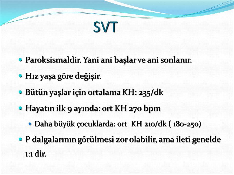 SVT Paroksismaldir. Yani ani başlar ve ani sonlanır. Paroksismaldir. Yani ani başlar ve ani sonlanır. Hız yaşa göre değişir. Hız yaşa göre değişir. Bü