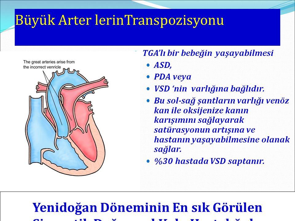 Büyük Arter lerinTranspozisyonu TGA'lı bir bebeğin yaşayabilmesi ASD, PDA veya VSD 'nin varlığına bağlıdır. Bu sol-sağ şantların varlığı venöz kan ile